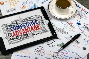 competitive advantage word cloud