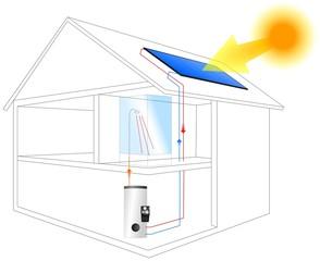 solar panels house scheme