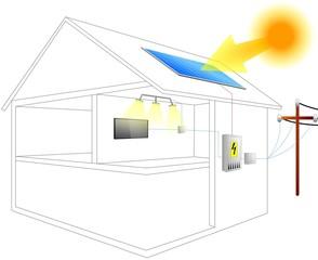 fotololtaic panels house scheme