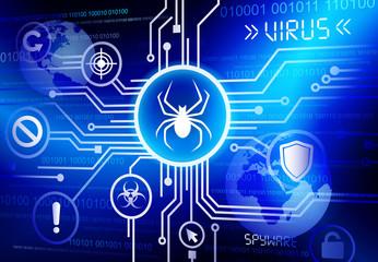 Concept Virus System Internet Connection Concept