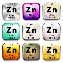 A periodic table showing Zinc