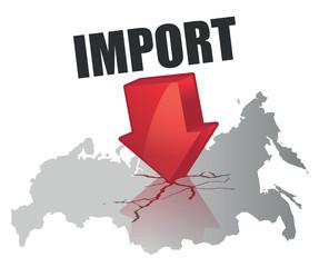 importation en russie - import en URSS