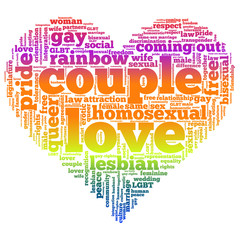 Cloud containing words related to gay love, homosexuality, gay