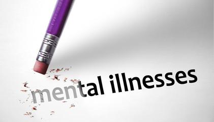 Eraser deleting the concept Mental Illnesses