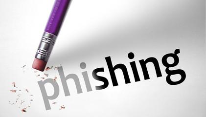 Eraser deleting the word phishing
