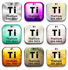A periodic table showing Thallium