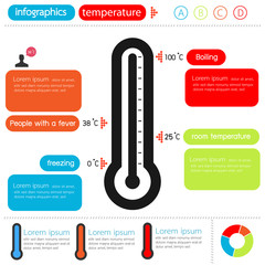 Thermometer infographic