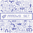 Hand drawn arrow icons with question and exclamation marks.