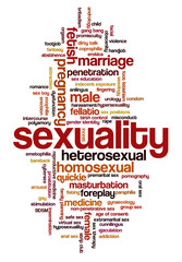 Word cloud illustrating words related to human sexuality