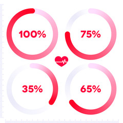 Red round progress bar infographic