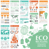 Environment, ecology infographic elements. Environmental risks, poster
