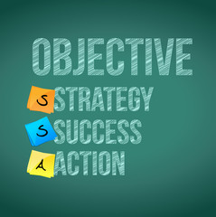 objective steps on a board. illustration