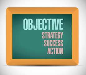 objective steps on a board illustration