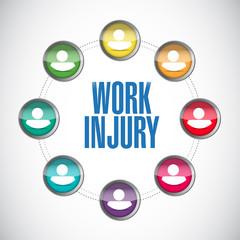 work injury people connection illustration