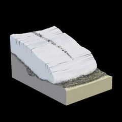 Glacier parts