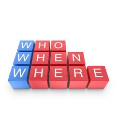 WWW Who When Where Concept