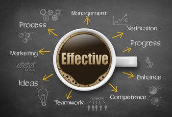 Effective - concept