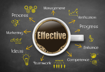Effective - conceot