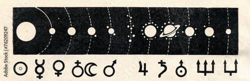 Fototapeta samoprzylepna Solar system and signs (symbols) of sun and planets