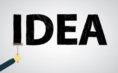 idea text  paint