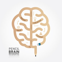 infographics vector pencil brain design diagram line style.