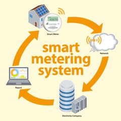 Smart meter diagram, vector