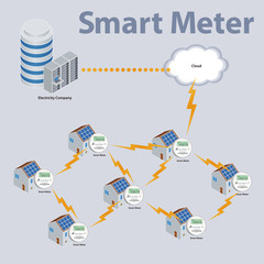 Smart meter diagram, vector