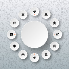 The Twelve Horary Signs of Japan (Chinese zodiac)