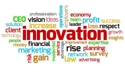Innovation keywords
