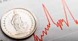 One Swiss Franc coin on fluctuating graph. Rate of the Swiss Fra