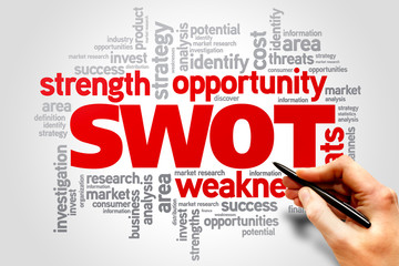 SWOT analysis word tag cloud, business concept