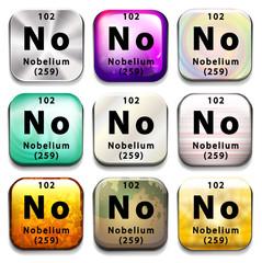 A button showing the element Nobelium