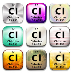 A button showing the element Chlorine