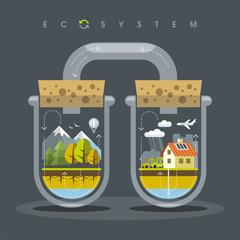 Flat Ecosystem