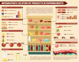 Supermarket Infographic Set