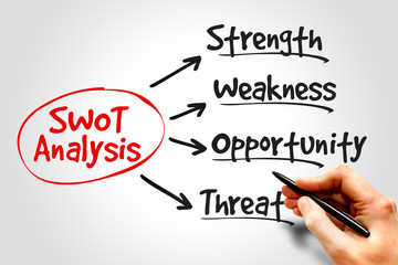 SWOT analysis business strategy management, business plan