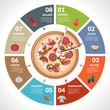 Pizzeria infographics set - 76376831