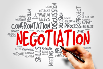 Negotiation word cloud, business concept