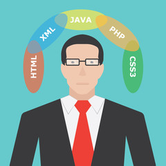 Flat vector illustration of programmer and process coding