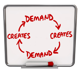 Demand Creates More Increase Customer Support Desire Need Your P