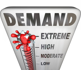 Demand Word Thermometer Measure Customer Response Support Your B