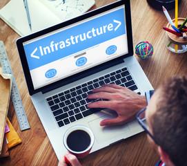 Digital Online Infrastructure Organization Facilities Concept