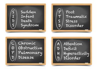 Blackboard Medical Terms