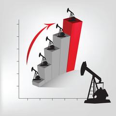 Petroleum graph