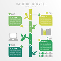 Timeline tree infographics template, eco nature design, vector