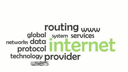 kinetic typography internet