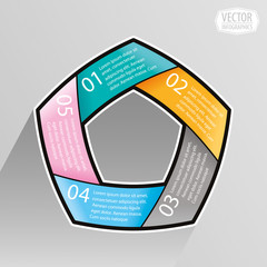 process cycle (convex) business template with five phases