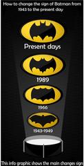 Batman sign info graphic