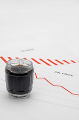 Oil Barrel Price Drop Graphics
