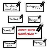 vector icon of literary genres nonfiction, book poster
